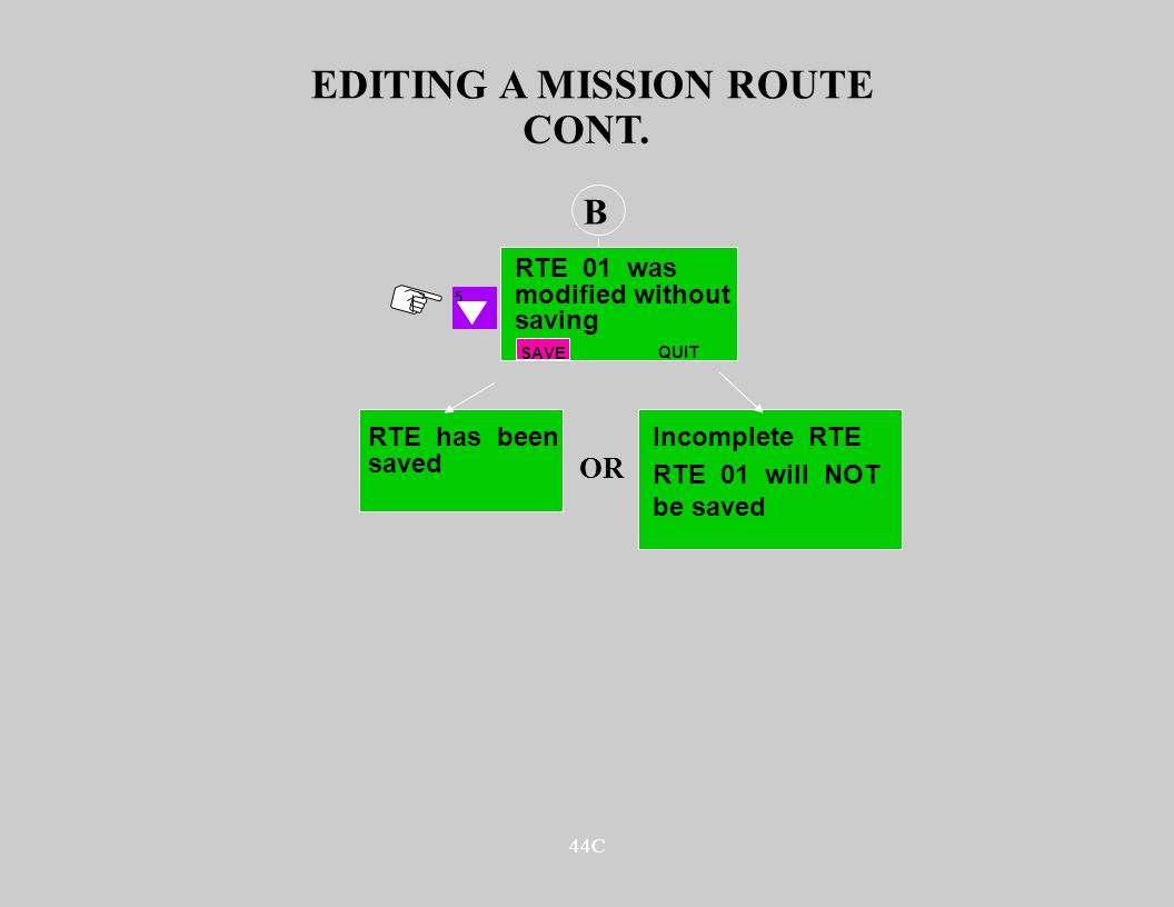 44C EDITING A MISSION ROUTE B CONT.