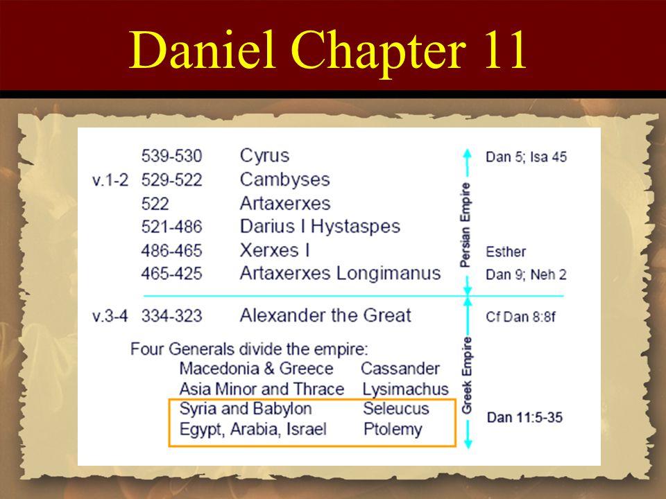 Daniel Chapter 11