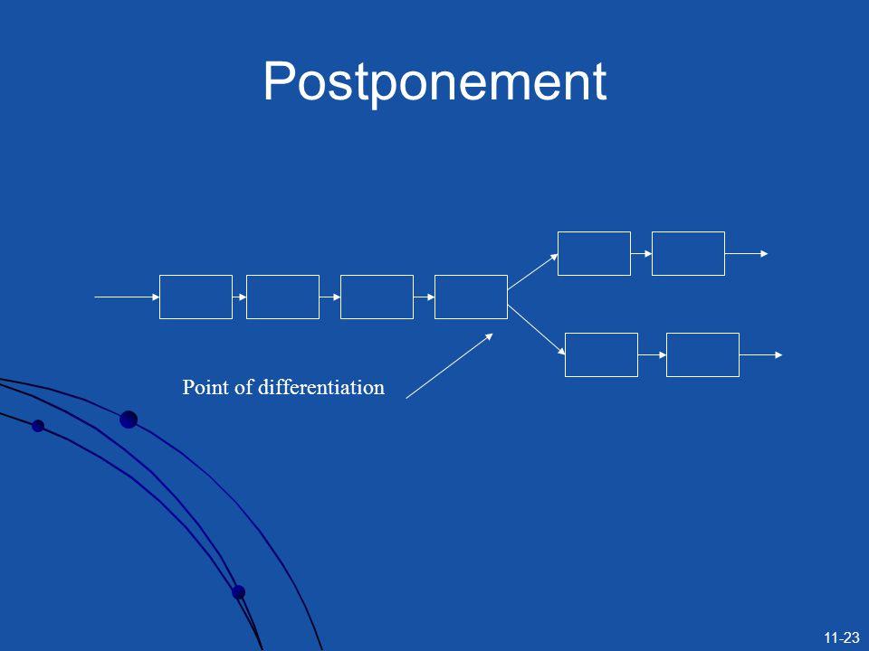 11-23 Point of differentiation Postponement