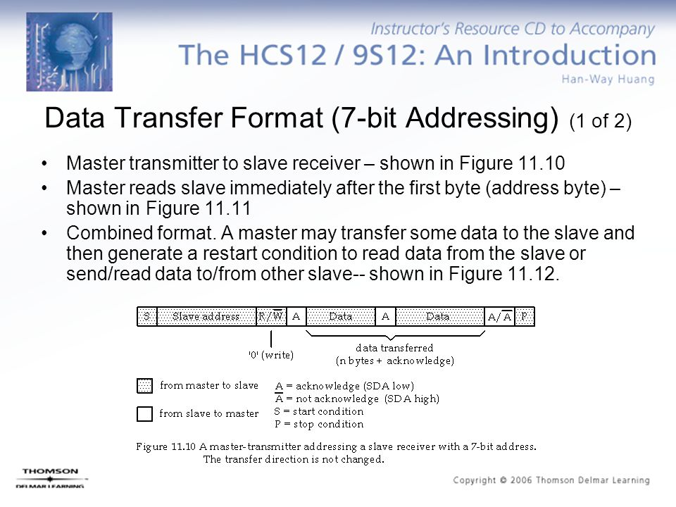 Data Transfer Format (7-bit Addressing) (1 of 2) Master transmitter to slave receiver – shown in Figure 11.10 Master reads slave immediately after the first byte (address byte) – shown in Figure 11.11 Combined format.