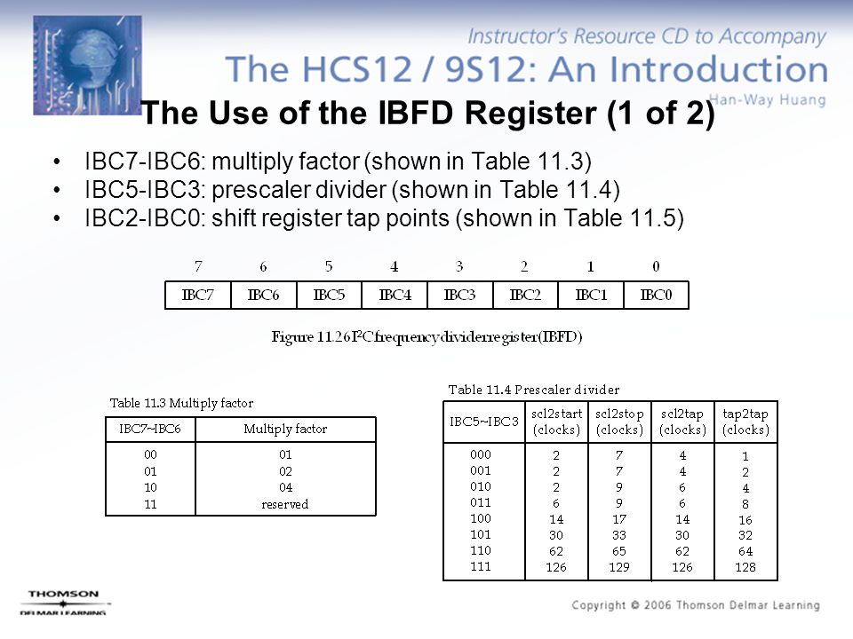The Use of the IBFD Register (1 of 2) IBC7-IBC6: multiply factor (shown in Table 11.3) IBC5-IBC3: prescaler divider (shown in Table 11.4) IBC2-IBC0: shift register tap points (shown in Table 11.5)