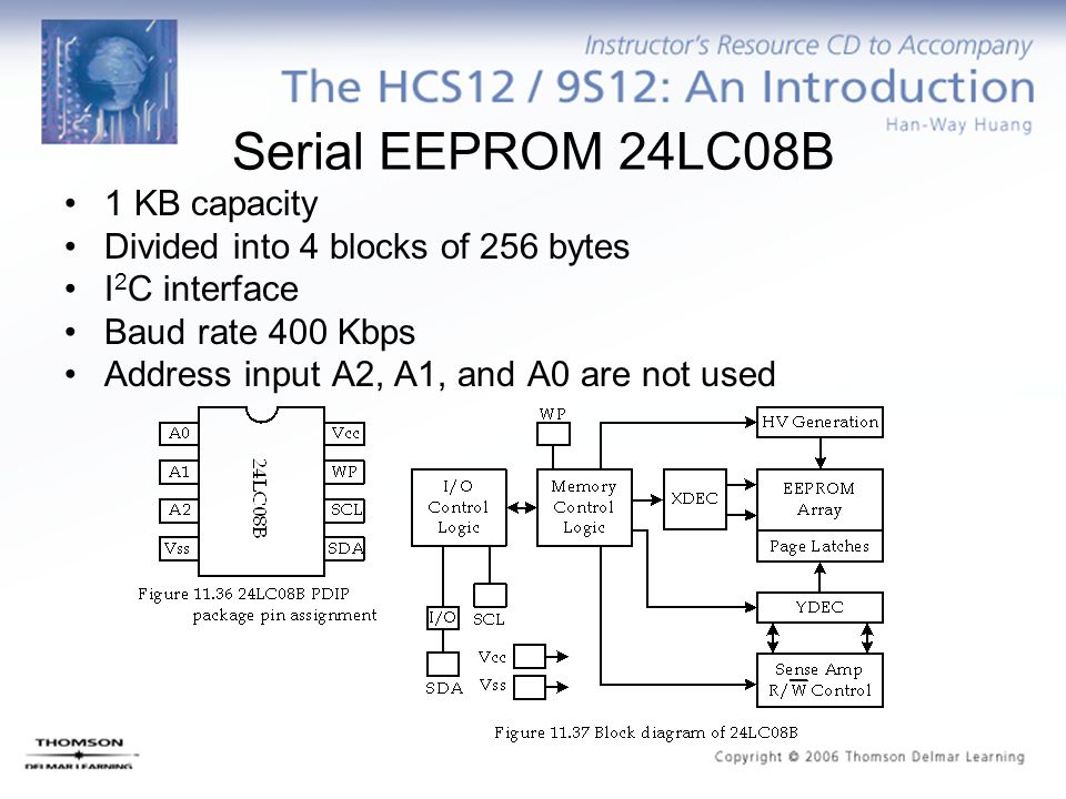 Serial EEPROM 24LC08B 1 KB capacity Divided into 4 blocks of 256 bytes I 2 C interface Baud rate 400 Kbps Address input A2, A1, and A0 are not used