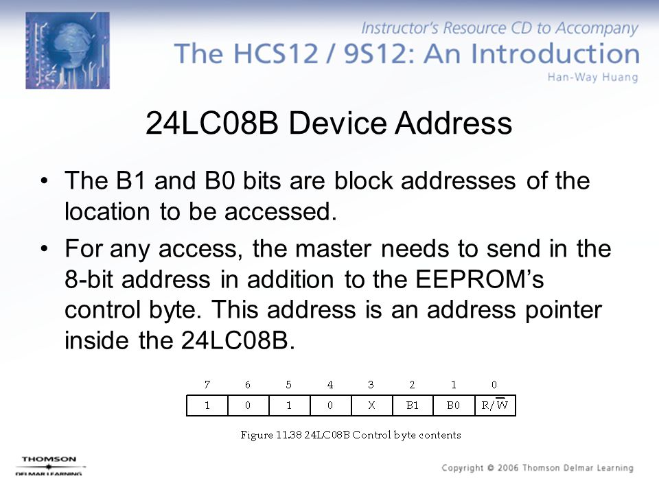 24LC08B Device Address The B1 and B0 bits are block addresses of the location to be accessed.