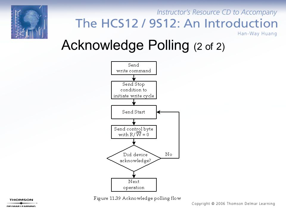 Acknowledge Polling (2 of 2)
