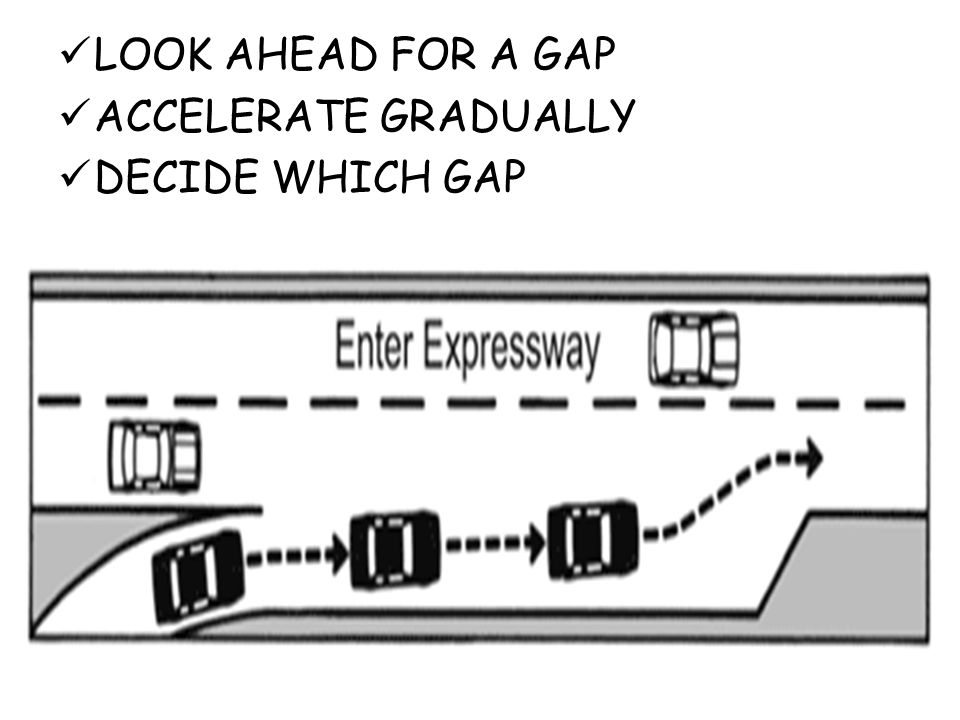 LOOK AHEAD FOR A GAP ACCELERATE GRADUALLY DECIDE WHICH GAP