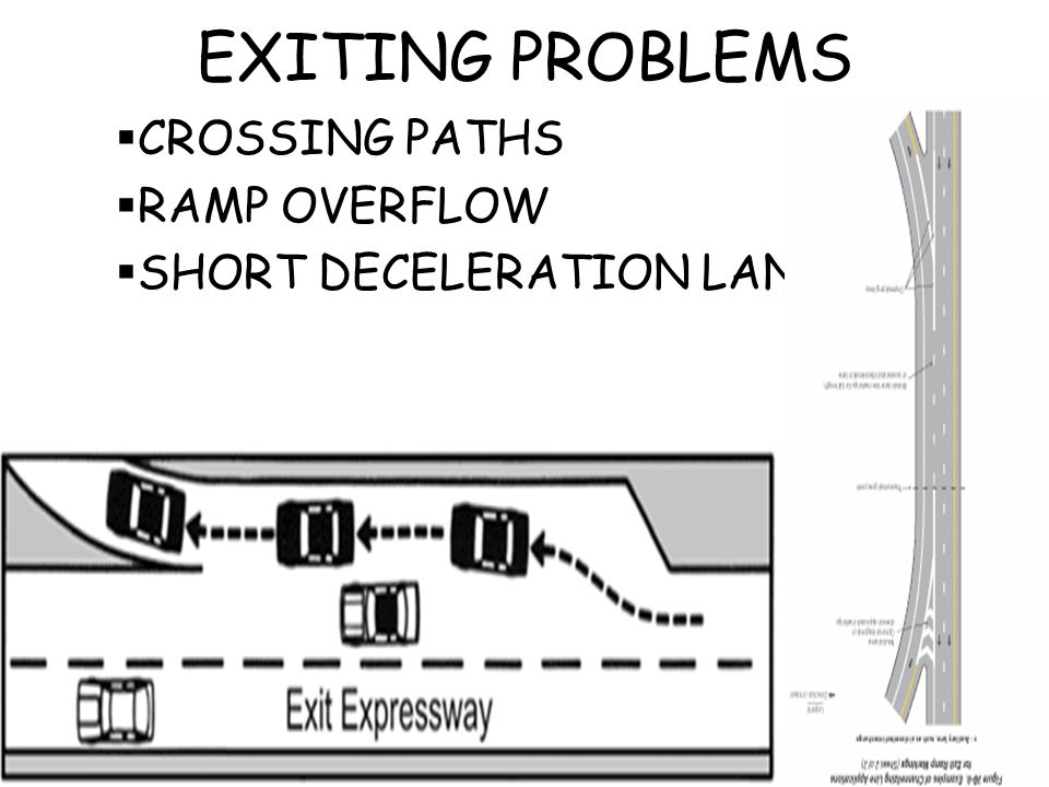 EXITING PROBLEMS  CROSSING PATHS  RAMP OVERFLOW  SHORT DECELERATION LANE