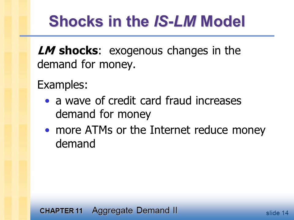 CHAPTER 11 Aggregate Demand II slide 14 Shocks in the IS-LM Model LM shocks: exogenous changes in the demand for money. Examples: a wave of credit car