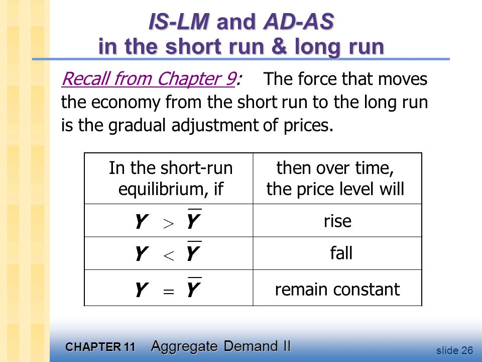 CHAPTER 11 Aggregate Demand II slide 26 IS-LM and AD-AS in the short run & long run Recall from Chapter 9: The force that moves the economy from the s
