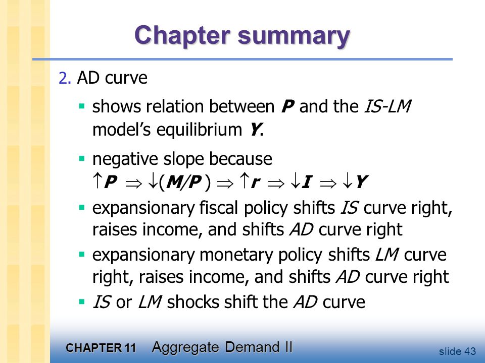 CHAPTER 11 Aggregate Demand II slide 43 Chapter summary 2. AD curve  shows relation between P and the IS-LM model's equilibrium Y.  negative slope b