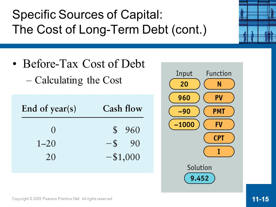 Copyright © 2009 Pearson Prentice Hall. All rights reserved. 11-15 Before-Tax Cost of Debt –Calculating the Cost Specific Sources of Capital: The Cost