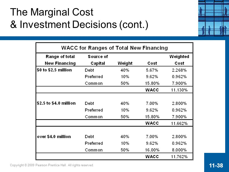 Copyright © 2009 Pearson Prentice Hall. All rights reserved. 11-38 The Marginal Cost & Investment Decisions (cont.)