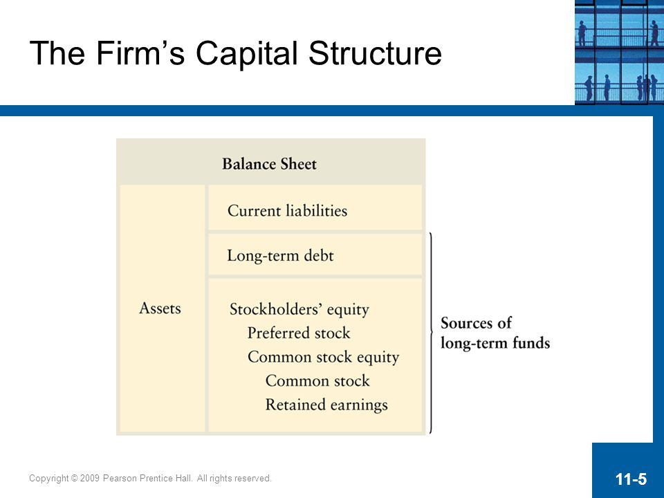 Copyright © 2009 Pearson Prentice Hall. All rights reserved. 11-5 The Firm's Capital Structure