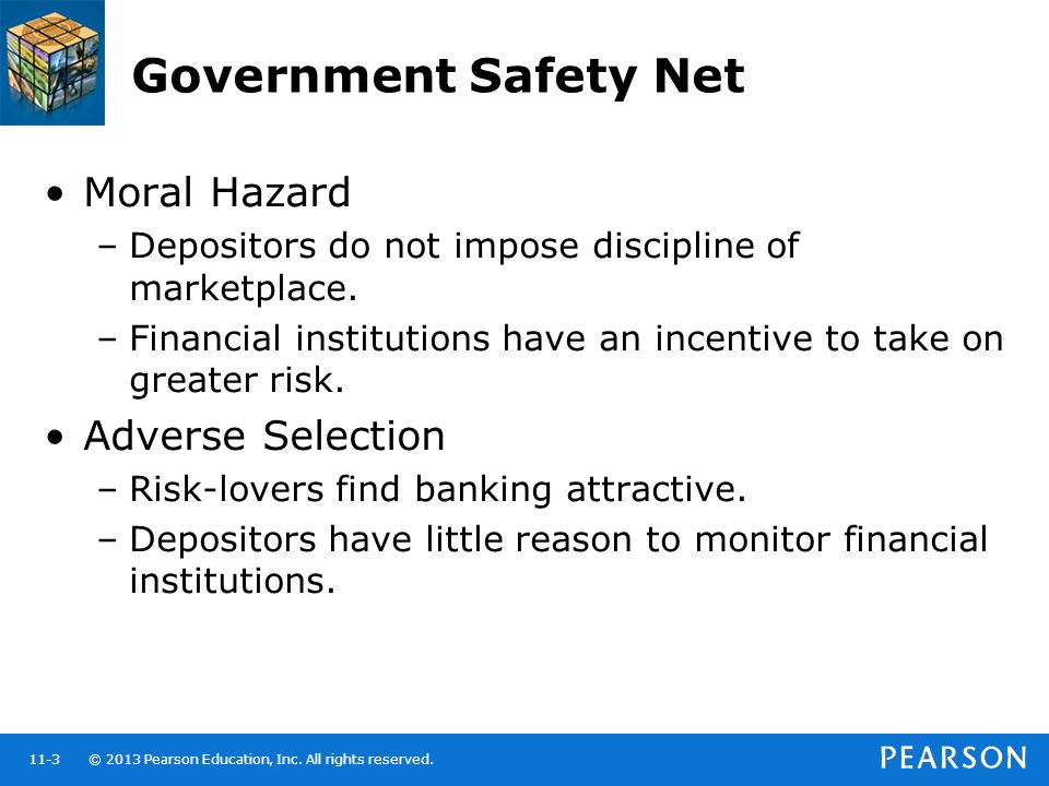 © 2013 Pearson Education, Inc. All rights reserved.11-3 Government Safety Net Moral Hazard –Depositors do not impose discipline of marketplace. –Finan