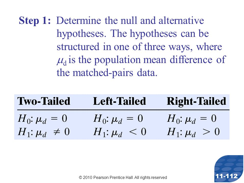 © 2010 Pearson Prentice Hall. All rights reserved 11-112 Step 1: Determine the null and alternative hypotheses. The hypotheses can be structured in on
