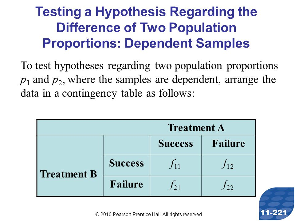© 2010 Pearson Prentice Hall. All rights reserved 11-221 Testing a Hypothesis Regarding the Difference of Two Population Proportions: Dependent Sample