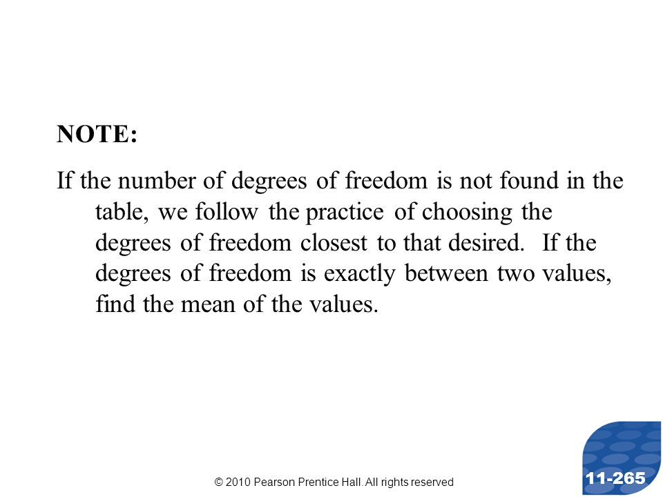 © 2010 Pearson Prentice Hall. All rights reserved 11-265 NOTE: If the number of degrees of freedom is not found in the table, we follow the practice o