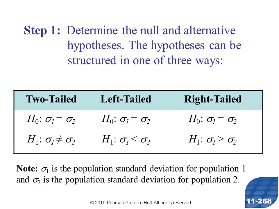 © 2010 Pearson Prentice Hall. All rights reserved 11-268 Step 1: Determine the null and alternative hypotheses. The hypotheses can be structured in on
