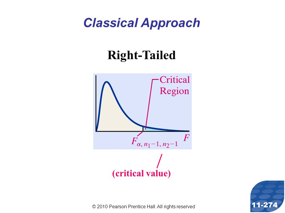 © 2010 Pearson Prentice Hall. All rights reserved 11-274 Classical Approach (critical value) Right-Tailed