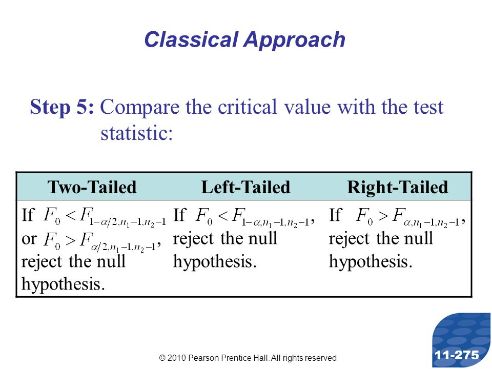 © 2010 Pearson Prentice Hall. All rights reserved 11-275 Step 5: Compare the critical value with the test statistic: Classical Approach Two-TailedLeft