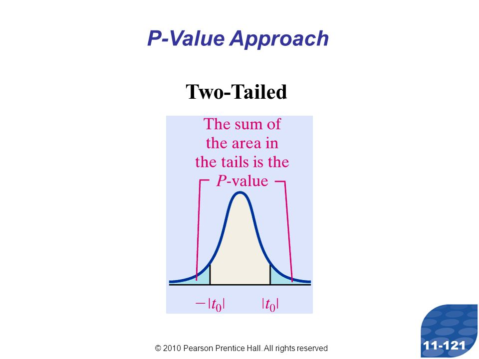 © 2010 Pearson Prentice Hall. All rights reserved 11-121 P-Value Approach Two-Tailed