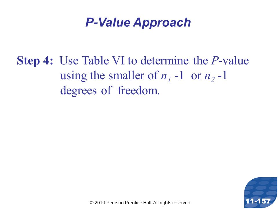 © 2010 Pearson Prentice Hall. All rights reserved 11-157 Step 4: Use Table VI to determine the P-value using the smaller of n 1 -1 or n 2 -1 degrees o