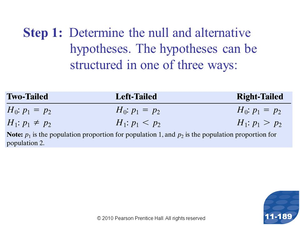 © 2010 Pearson Prentice Hall. All rights reserved 11-189 Step 1: Determine the null and alternative hypotheses. The hypotheses can be structured in on