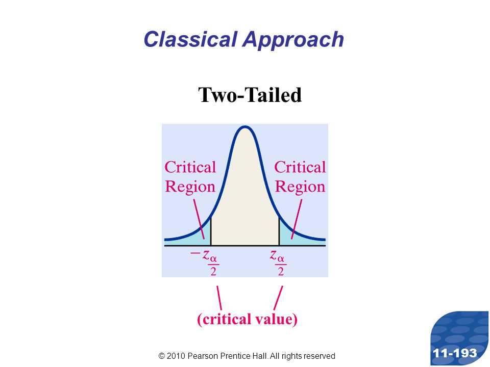 © 2010 Pearson Prentice Hall. All rights reserved 11-193 Classical Approach (critical value) Two-Tailed
