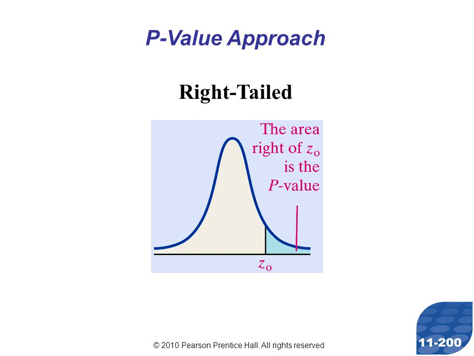 © 2010 Pearson Prentice Hall. All rights reserved 11-200 P-Value Approach Right-Tailed