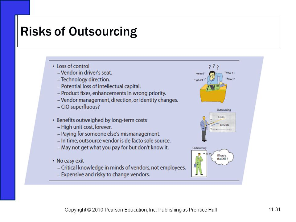 Risks of Outsourcing Copyright © 2010 Pearson Education, Inc. Publishing as Prentice Hall 11-31