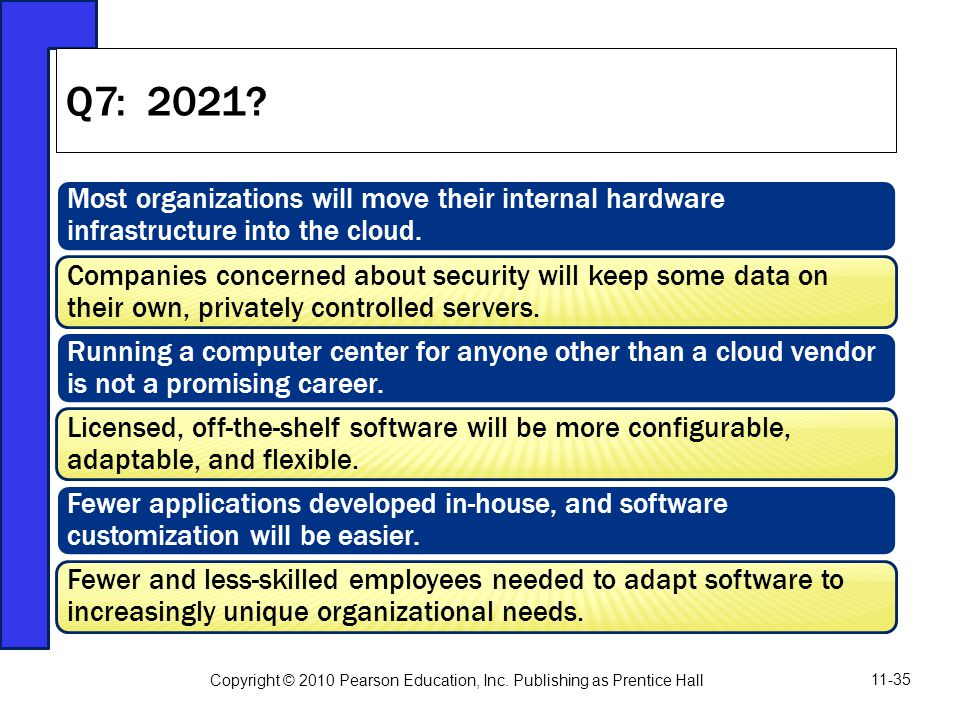 Most organizations will move their internal hardware infrastructure into the cloud. Companies concerned about security will keep some data on their ow