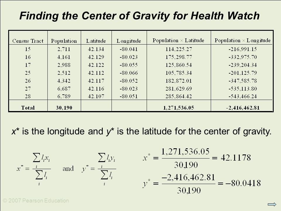 © 2007 Pearson Education Finding the Center of Gravity for Health Watch x* is the longitude and y* is the latitude for the center of gravity.