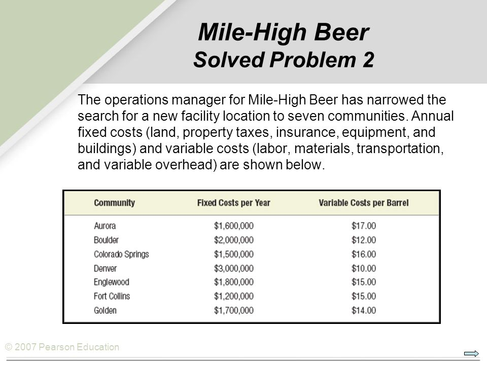 © 2007 Pearson Education The operations manager for Mile-High Beer has narrowed the search for a new facility location to seven communities. Annual fi