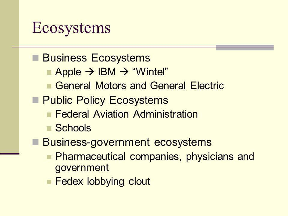 Ecosystems Business Ecosystems Apple  IBM  Wintel General Motors and General Electric Public Policy Ecosystems Federal Aviation Administration Schools Business-government ecosystems Pharmaceutical companies, physicians and government Fedex lobbying clout