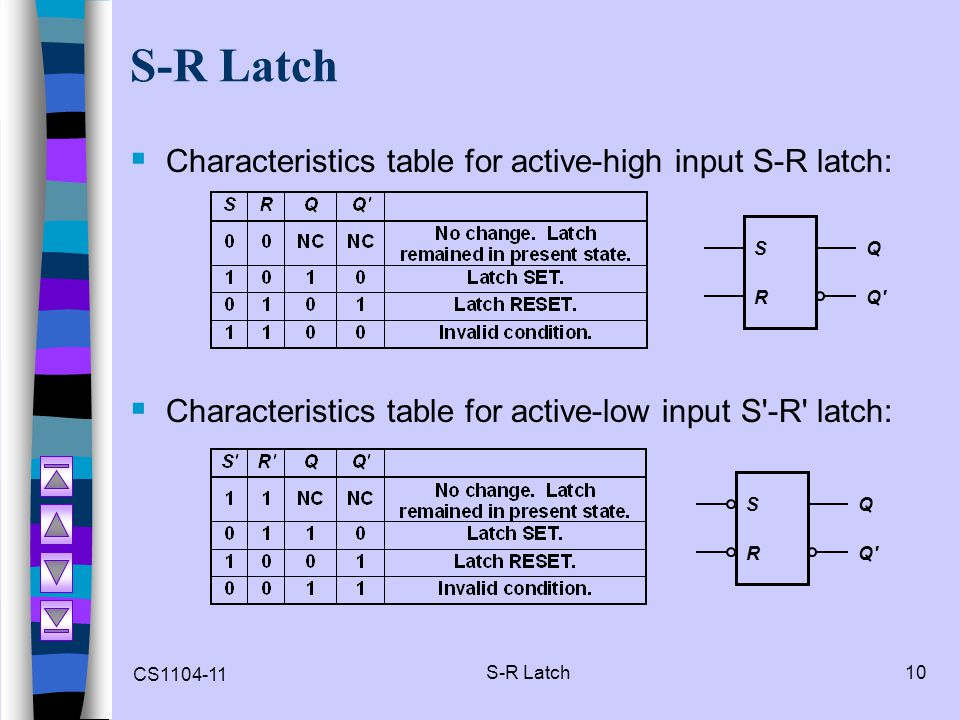 CS1104-11 S-R Latch10 S-R Latch  Characteristics table for active-high input S-R latch:  Characteristics table for active-low input S -R latch: SRSR Q Q SRSR Q Q