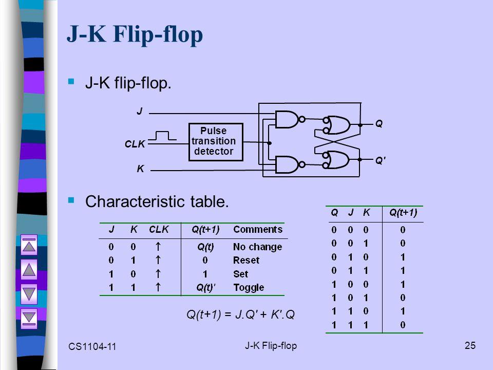 CS1104-11 J-K Flip-flop25 J-K Flip-flop  J-K flip-flop.