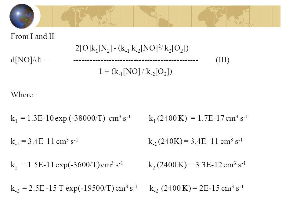 From I and II 2[O]k 1 [N 2 ] - (k -1 k -2 [NO] 2 / k 2 [O 2 ]) d[NO]/dt = ----------------------------------------------(III) 1 + (k -1 [NO] / k -2 [O 2 ]) Where: k 1 = 1.3E-10 exp (-38000/T) cm 3 s -1 k 1 (2400 K) = 1.7E-17 cm 3 s -1 k -1 = 3.4E-11 cm 3 s -1 k -1 (240K) = 3.4E -11 cm 3 s -1 k 2 = 1.5E-11 exp(-3600/T) cm 3 s -1 k 2 (2400 K) = 3.3E-12 cm 3 s -1 k -2 = 2.5E -15 T exp(-19500/T) cm 3 s -1 k -2 (2400 K) = 2E-15 cm 3 s -1