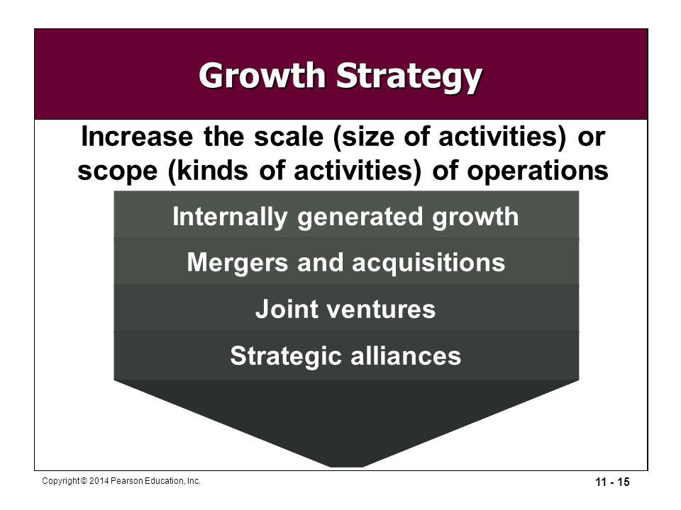 11 - 15 Copyright © 2014 Pearson Education, Inc. Growth Strategy Internally generated growth Mergers and acquisitions Joint ventures Strategic allianc