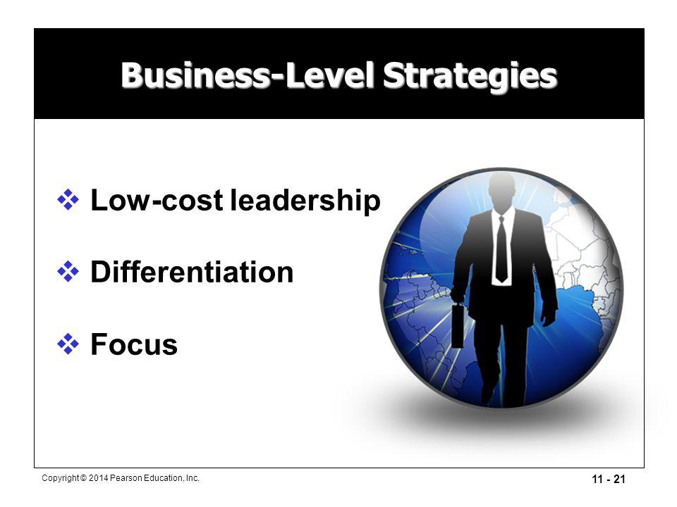 11 - 21 Copyright © 2014 Pearson Education, Inc. Business-Level Strategies  Low-cost leadership  Differentiation  Focus