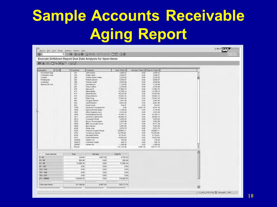 Sample Accounts Receivable Aging Report 18