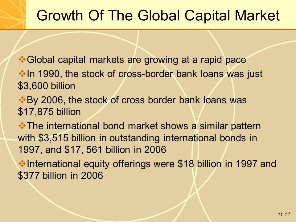 11-14 Growth Of The Global Capital Market  Global capital markets are growing at a rapid pace  In 1990, the stock of cross-border bank loans was jus
