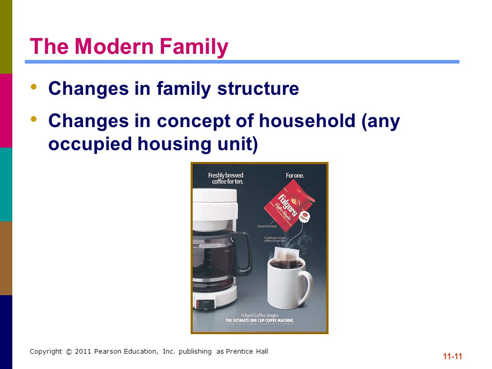 11-11 Copyright © 2011 Pearson Education, Inc. publishing as Prentice Hall The Modern Family Changes in family structure Changes in concept of househo