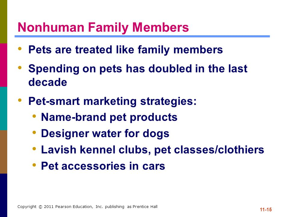 11-15 Copyright © 2011 Pearson Education, Inc. publishing as Prentice Hall Nonhuman Family Members Pets are treated like family members Spending on pe