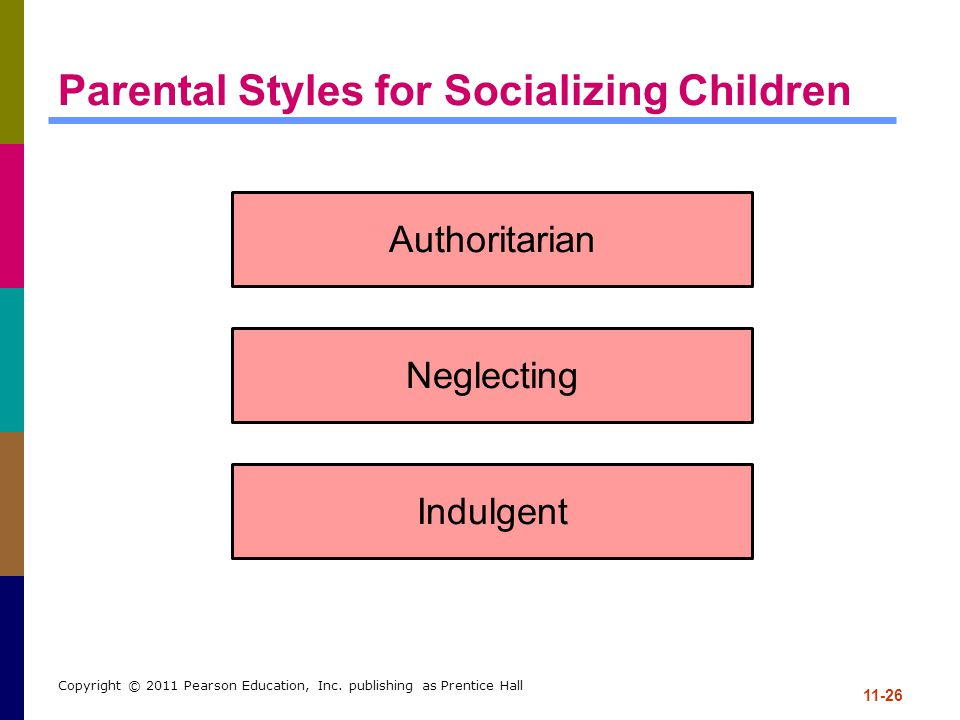 11-26 Copyright © 2011 Pearson Education, Inc. publishing as Prentice Hall Parental Styles for Socializing Children Authoritarian Neglecting Indulgent