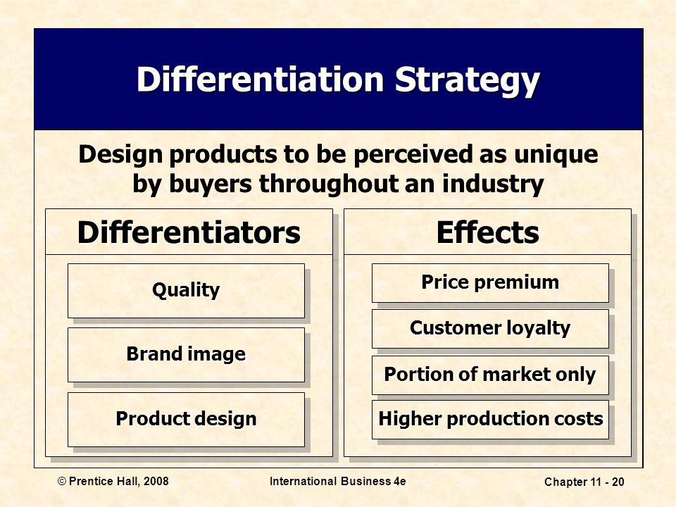 International Business 4e Chapter 11 - 20 © Prentice Hall, 2008 Differentiation Strategy DifferentiatorsDifferentiators Brand image Product design Qua