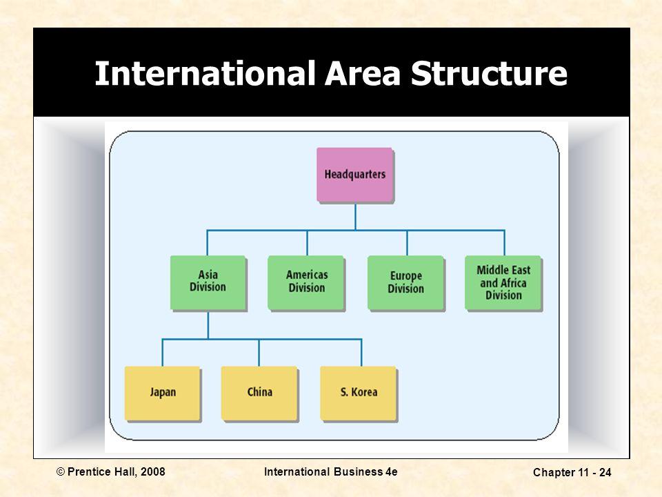 International Business 4e Chapter 11 - 24 © Prentice Hall, 2008 International Area Structure