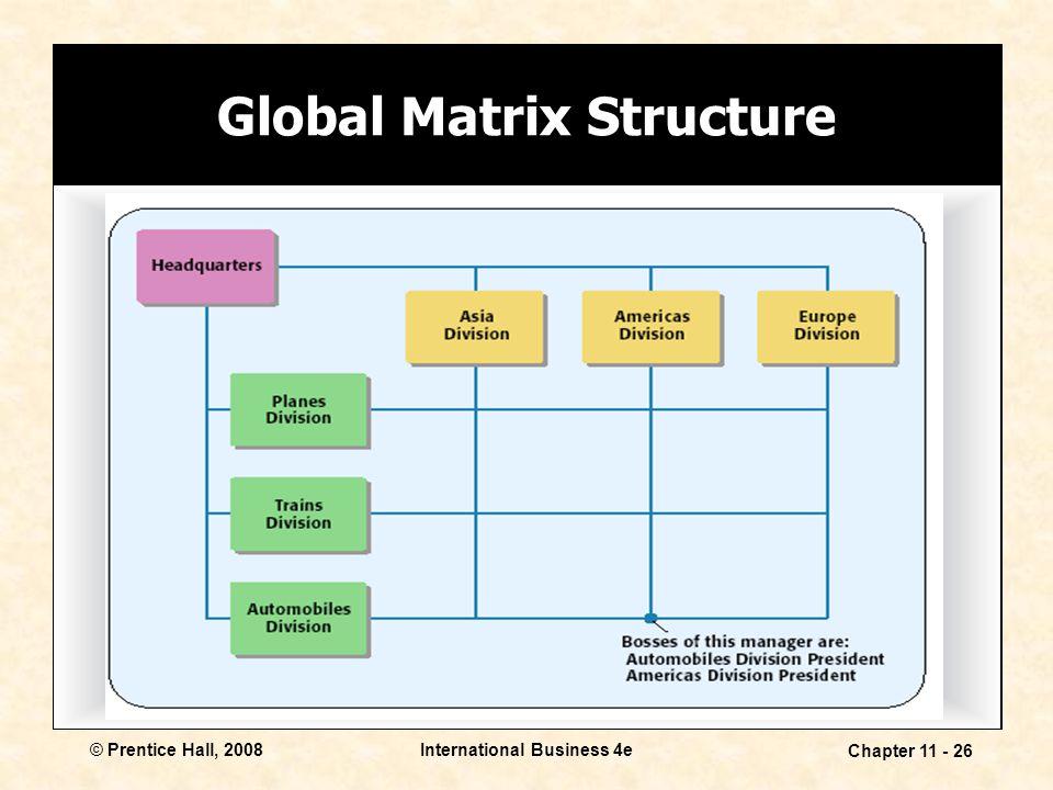 International Business 4e Chapter 11 - 26 © Prentice Hall, 2008 Global Matrix Structure