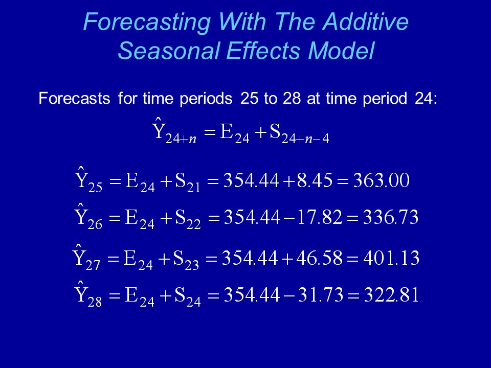 Forecasting With The Additive Seasonal Effects Model Forecasts for time periods 25 to 28 at time period 24: