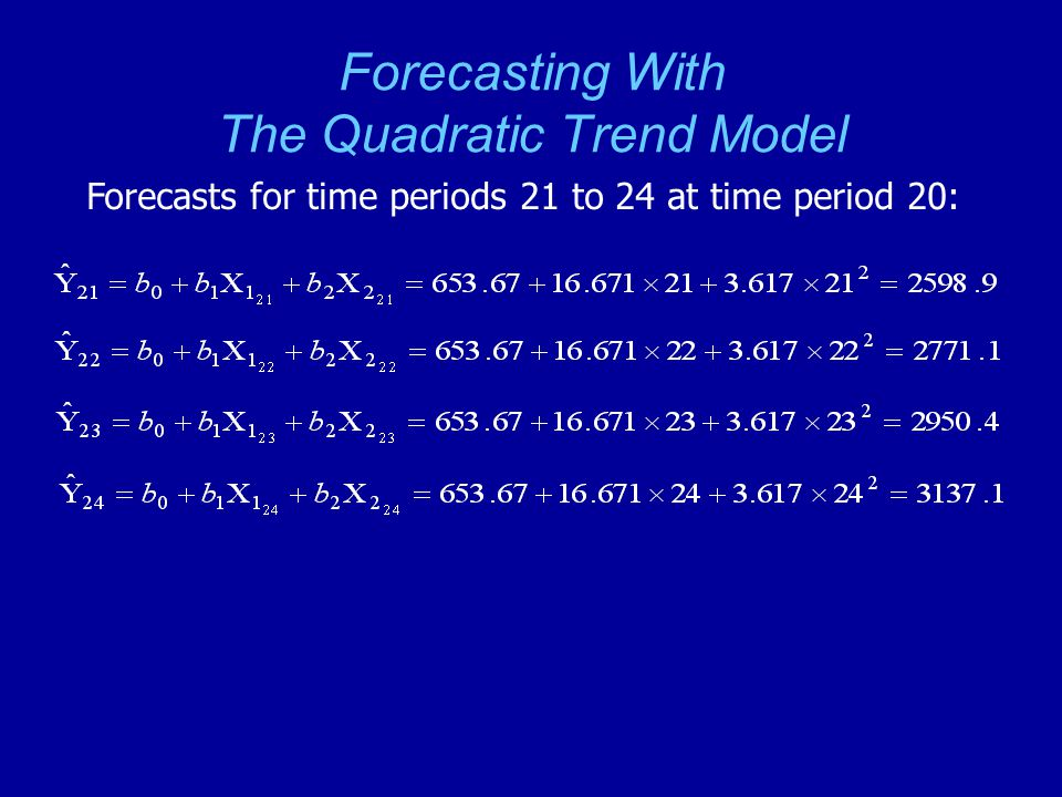 Forecasting With The Quadratic Trend Model Forecasts for time periods 21 to 24 at time period 20: