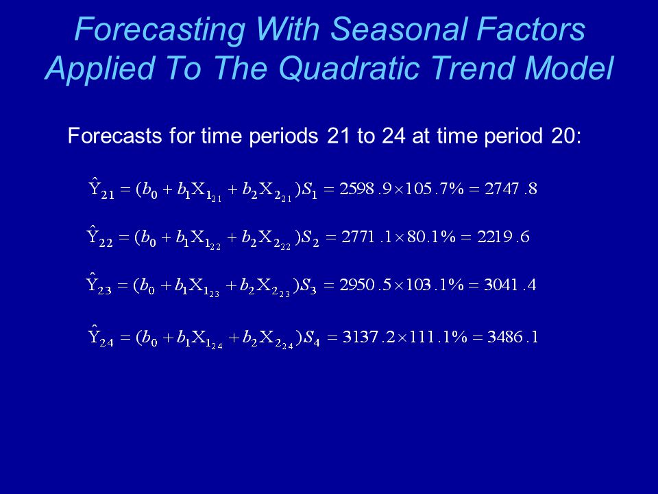 Forecasting With Seasonal Factors Applied To The Quadratic Trend Model Forecasts for time periods 21 to 24 at time period 20: