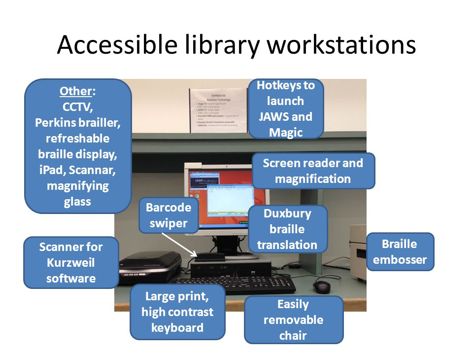 Accessible library workstations Large print, high contrast keyboard Easily removable chair Braille embosser Scanner for Kurzweil software Barcode swiper Hotkeys to launch JAWS and Magic Duxbury braille translation Screen reader and magnification Other: CCTV, Perkins brailler, refreshable braille display, iPad, Scannar, magnifying glass